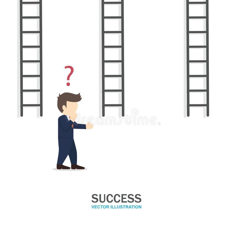 Ο επιχειρηματίας είναι συγχέει ποιος τρόπος είναι εργασία σφαίρες διαστατικά τρία ελεύθερη απεικόνιση δικαιώματος