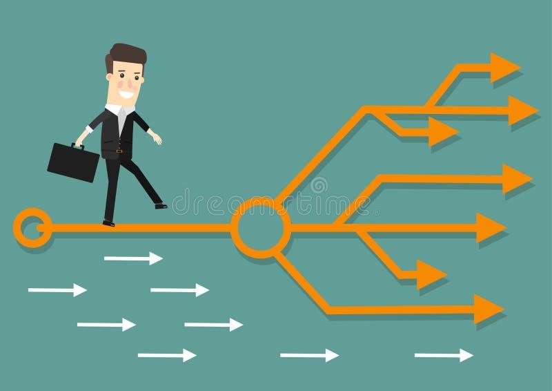 Ο επιχειρηματίας επιλέγει τη σωστή πορεία Επιτυχία, σταδιοδρομία Απεικόνιση κινούμενων σχεδίων επιχειρησιακής έννοιας ελεύθερη απεικόνιση δικαιώματος