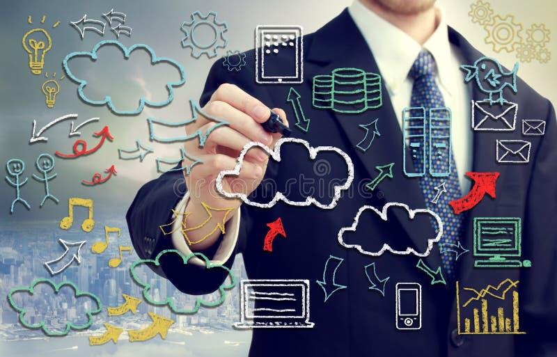 Ο επιχειρηματίας με τον υπολογισμό σύννεφων οι εικόνες στοκ εικόνες