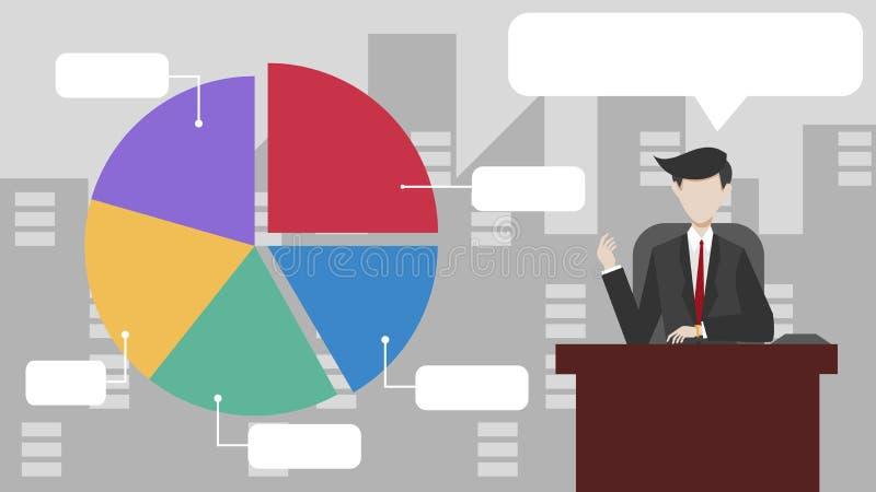 Ο επιχειρηματίας παρουσιάζει διάγραμμα πιτών στοκ φωτογραφίες με δικαίωμα ελεύθερης χρήσης