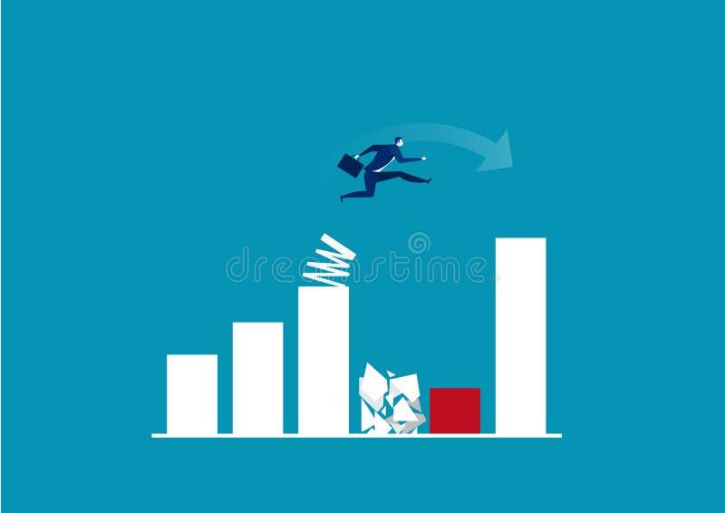 Ο επιχειρηματίας πηδά με ελατήριο κατά μήκος του γραφήματος των αναπτυσσόμενων ράβδων illustrator διανύσματος διανυσματική απεικόνιση