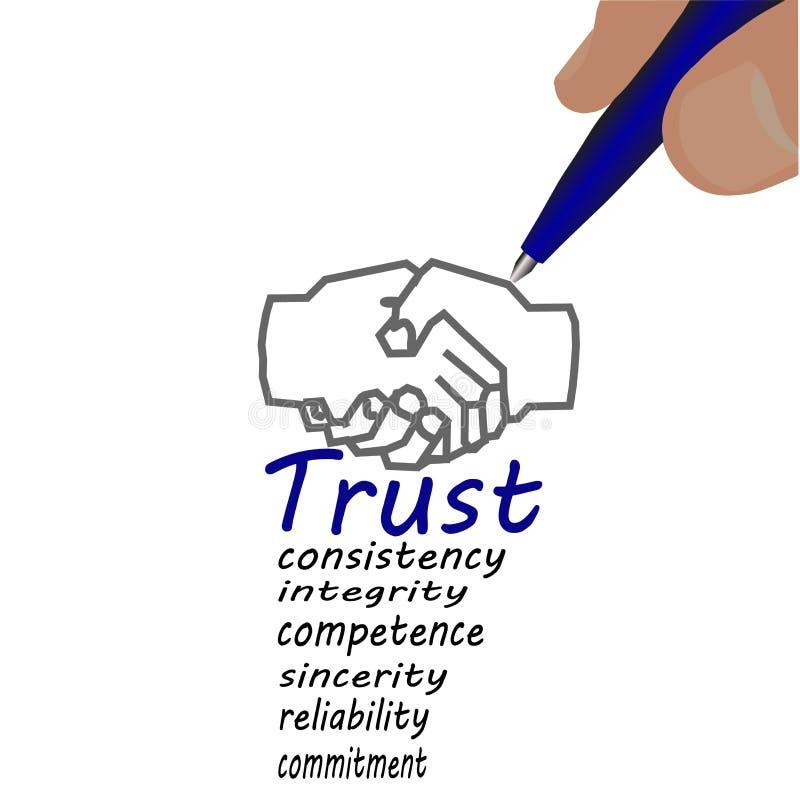 Ο επιχειρηματίας σύρει μια εμπιστοσύνη συμβόλων απεικόνιση αποθεμάτων