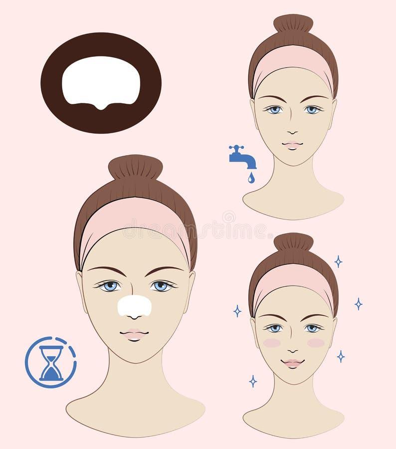 Οδηγία: Πώς να εφαρμόσει το μπάλωμα σπυρακιών Skincare Μια διανυσματική απεικόνιση διανυσματική απεικόνιση