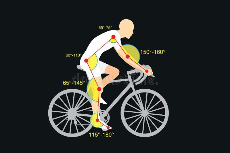 Οδηγία συναρμολογήσεων ποδηλάτων διανυσματική απεικόνιση