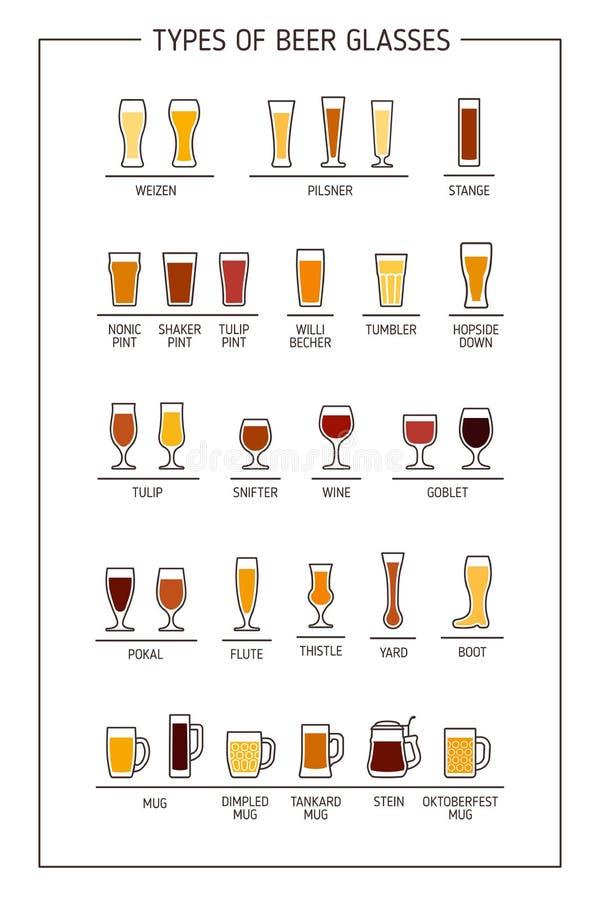 Οδηγός γυαλιού μπύρας Γυαλιά και κούπες μπύρας με τα ονόματα επίσης corel σύρετε το διάνυσμα απεικόνισης απεικόνιση αποθεμάτων