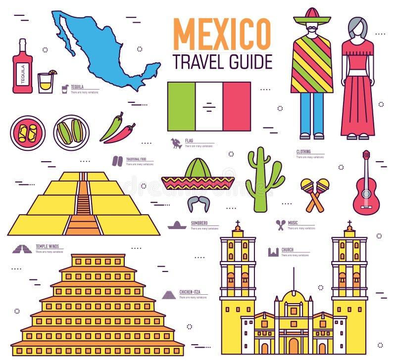 Οδηγός διακοπών ταξιδιού του Μεξικού χώρας των αγαθών, των θέσεων και των χαρακτηριστικών γνωρισμάτων Σύνολο αρχιτεκτονικής, τρόφ διανυσματική απεικόνιση
