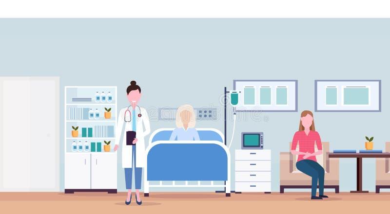 Ο θηλυκοί γιατρός και το κορίτσι που επισκέπτονται την υπομονετική ανώτερη εντατική θεραπεία κρεβατιών γυναικών φυλούν το δωμάτιο διανυσματική απεικόνιση