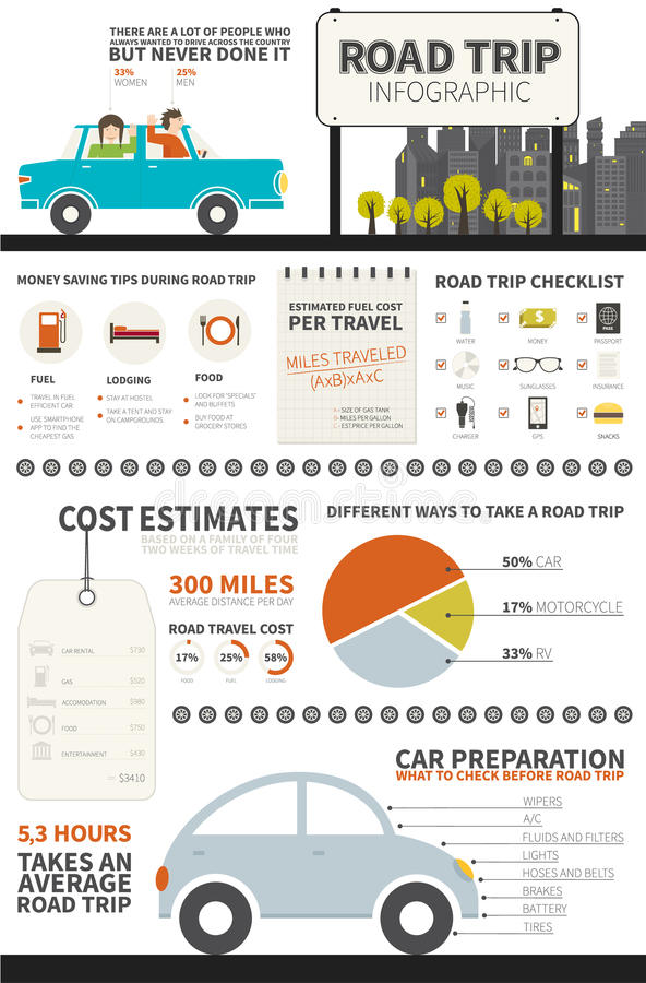 Οδικό ταξίδι Infographic διανυσματική απεικόνιση