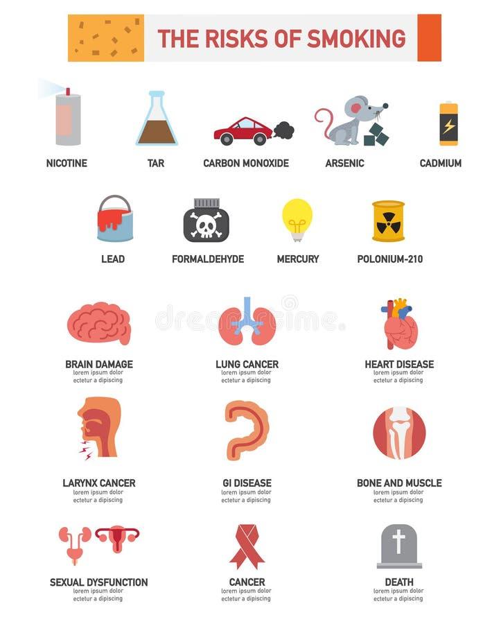 Ο κίνδυνος infographics καπνίσματος διάνυσμα απεικόνιση αποθεμάτων