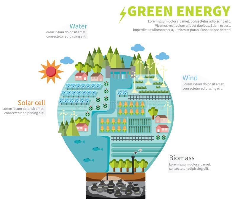 Ο κόσμος του infographic σχεδίου προτύπων καθαρής ενέργειας στη μορφή λαμπών φωτός, δημιουργεί από το διάνυσμα διανυσματική απεικόνιση