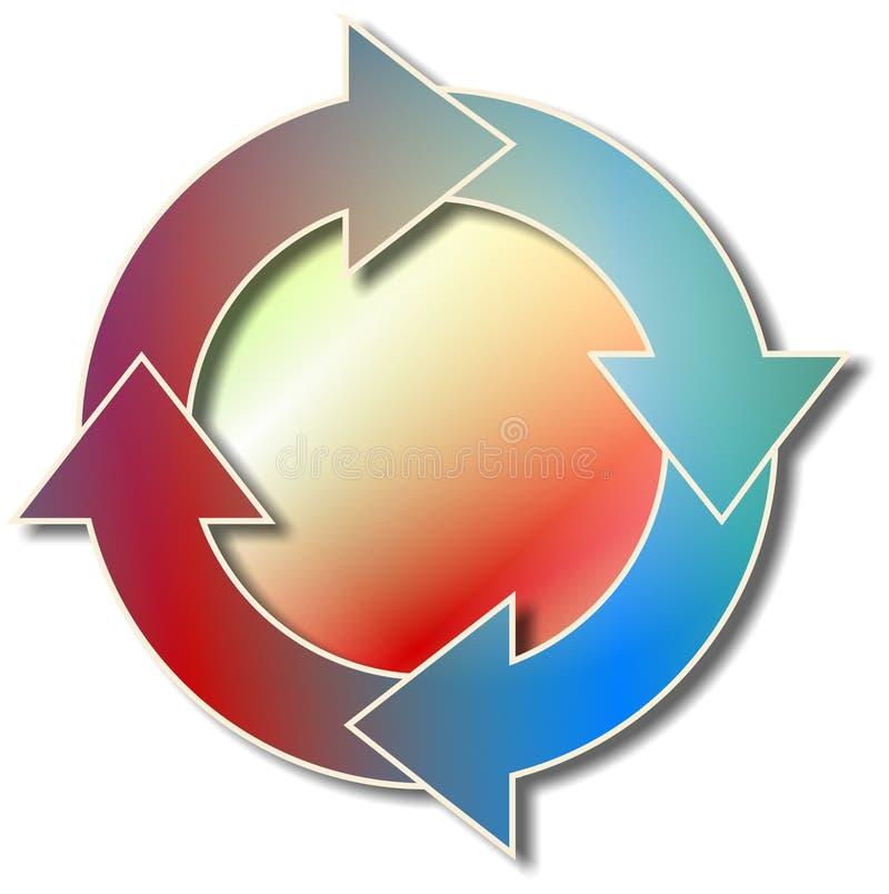 ο κύκλος χρωμάτισε πολυ διαρκή διανυσματική απεικόνιση