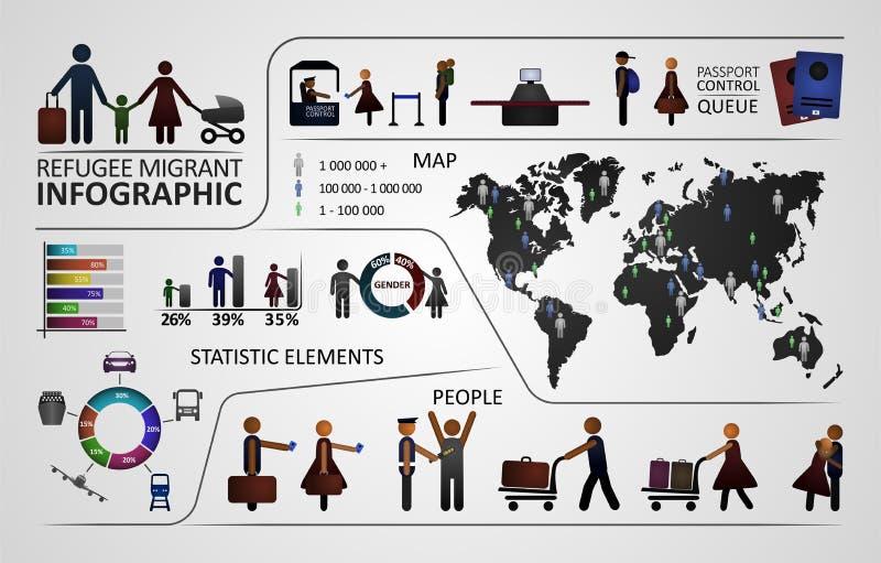 Ο μετανάστης infographic απεικόνιση αποθεμάτων