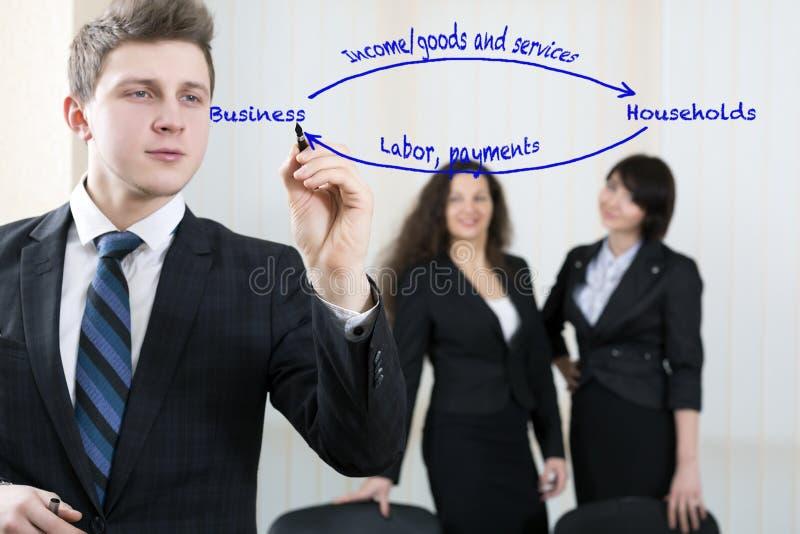 Ο νέος επιχειρηματίας σύρει το διάγραμμα για την ομάδα του στοκ εικόνα