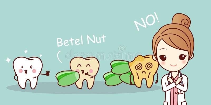 Οδοντίατρος γυναικών με betel - καρύδι ελεύθερη απεικόνιση δικαιώματος