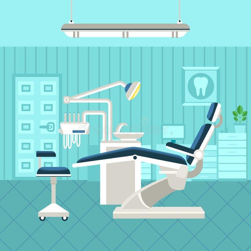 Οδοντική αφίσα δωματίων ελεύθερη απεικόνιση δικαιώματος