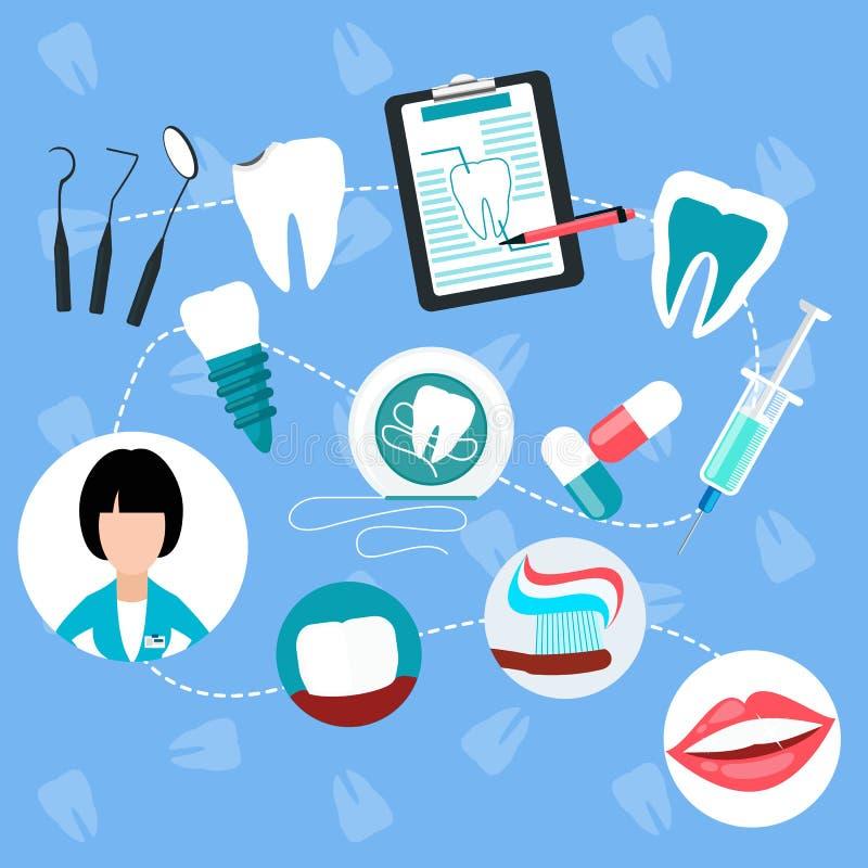 Οδοντική επίπεδη έννοια σχεδίου επεξεργασίας διανυσματική απεικόνιση