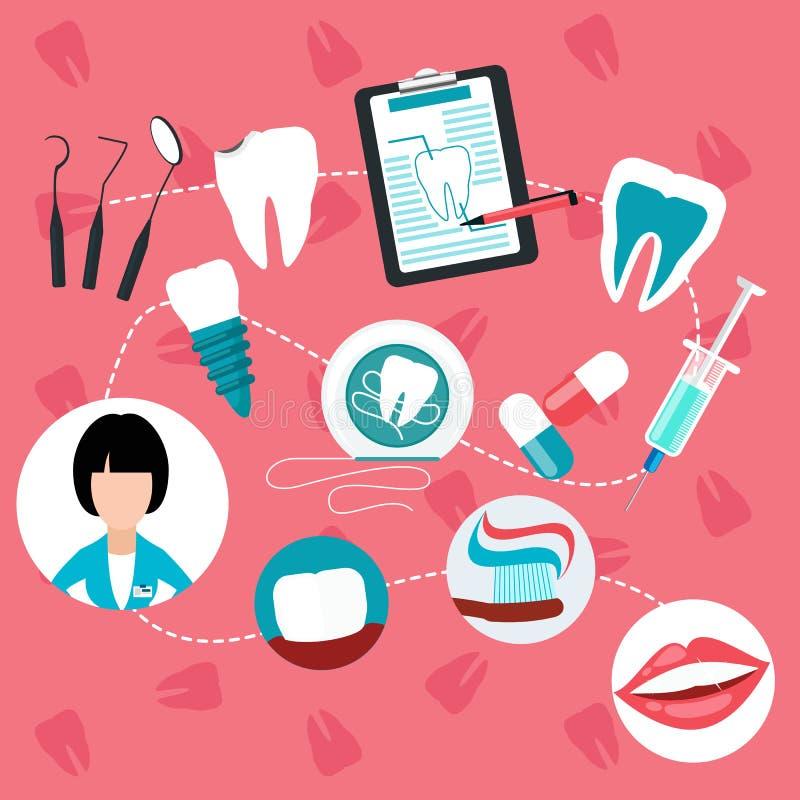 Οδοντική επεξεργασία και δόντια helth infographic απεικόνιση αποθεμάτων