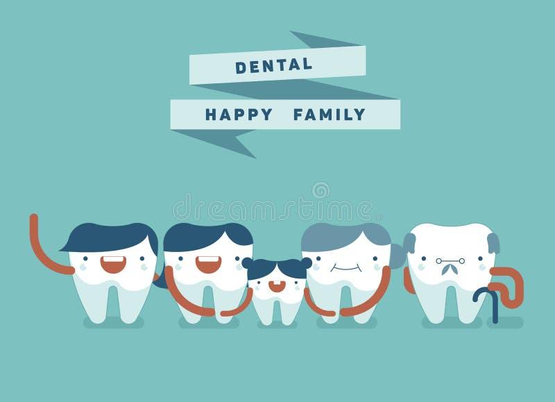 Οδοντική, ευτυχής οικογένεια ελεύθερη απεικόνιση δικαιώματος