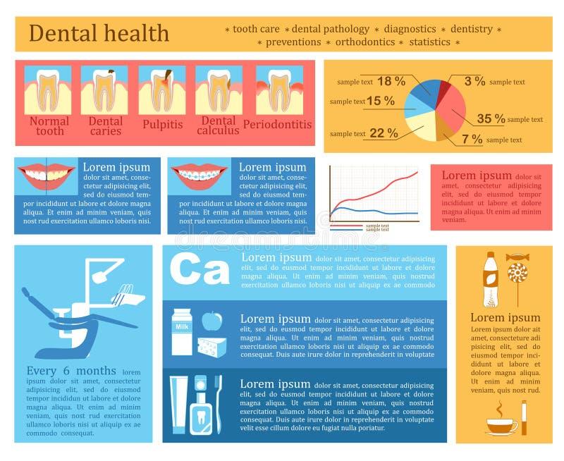 Οδοντική υγεία Infographics διανυσματική απεικόνιση