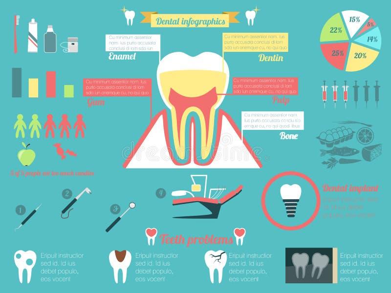 Οδοντικό infographic σύνολο διανυσματική απεικόνιση