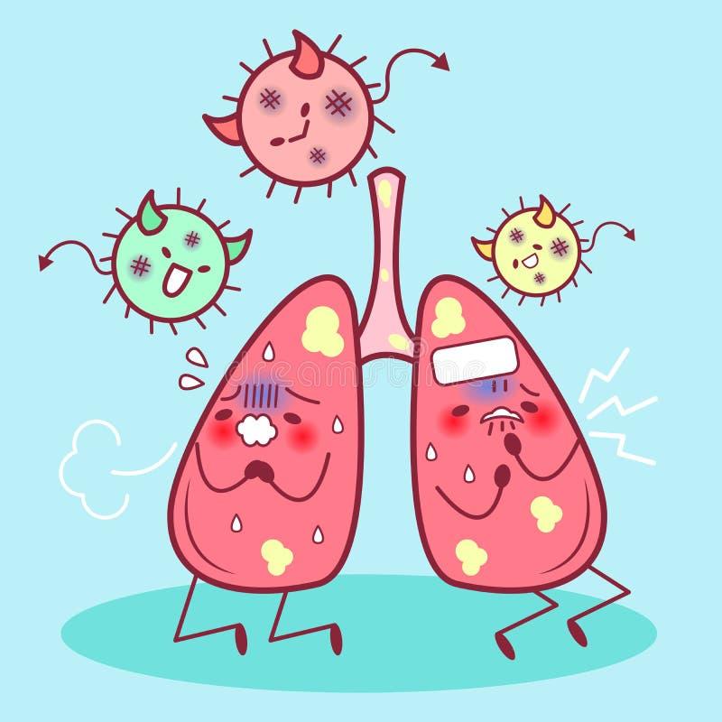 Ο πνεύμονας αισθάνεται ανήσυχος με τους αρρώστους ελεύθερη απεικόνιση δικαιώματος