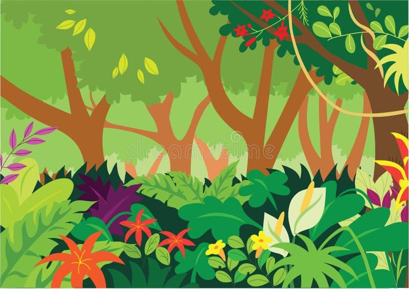 Ο πυκνός της πράσινης τροπικής διανυσματικής απεικόνισης τροπικών δασών διανυσματική απεικόνιση