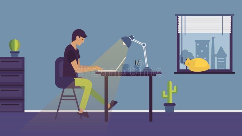 Ο τύπος λειτουργεί στο σπίτι ο τύπος χρησιμοποιεί ένα lap-top σχέδιο δωματίων ελεύθερη απεικόνιση δικαιώματος