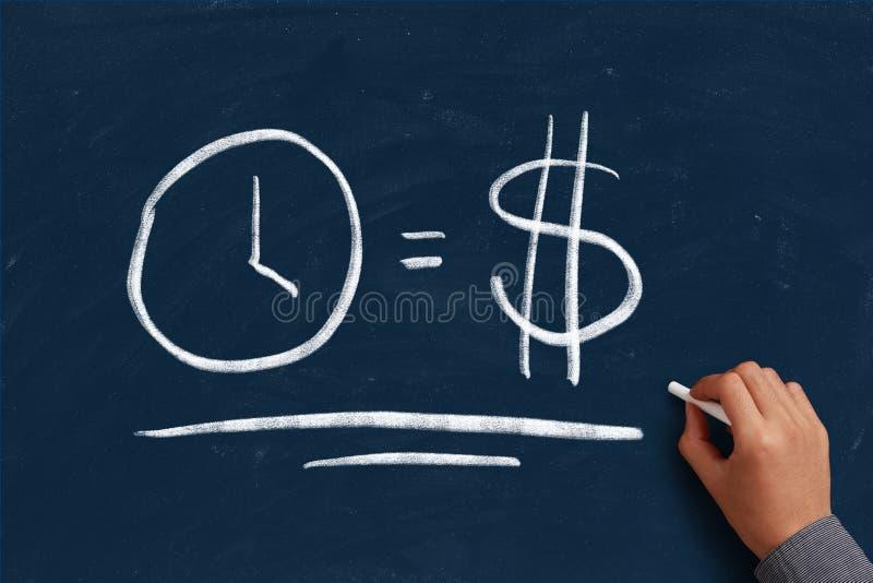 Ο χρόνος είναι έννοια χρημάτων στοκ εικόνες