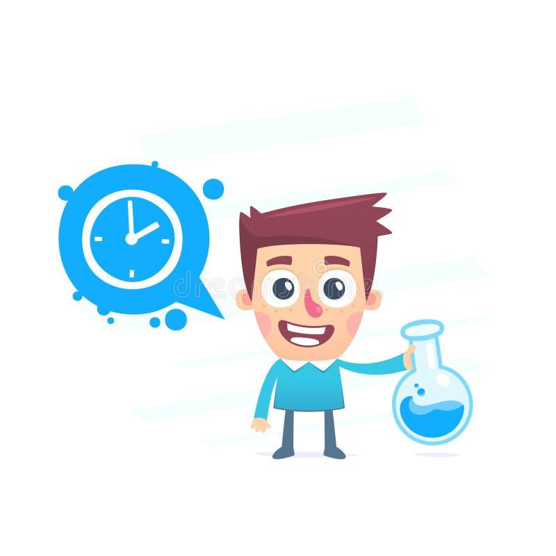 Ο χρόνος εξετάζει απεικόνιση αποθεμάτων