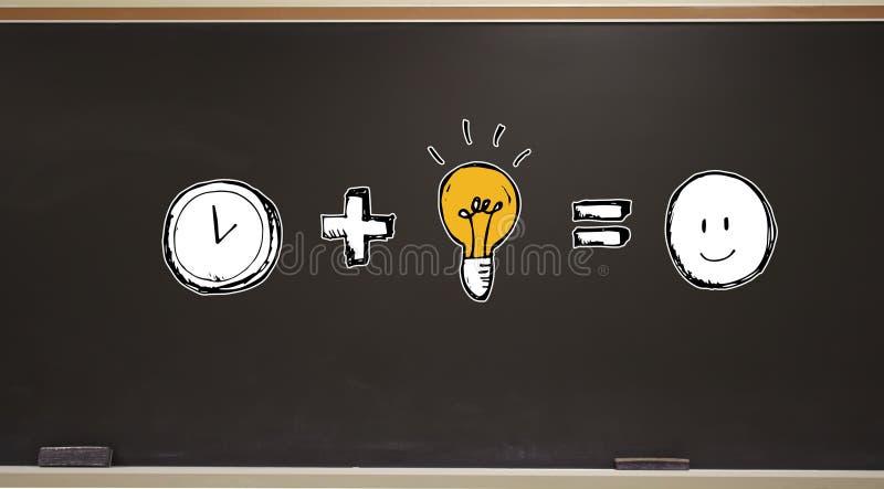 Ο χρόνος συν την ιδέα είναι ίσος με ευτυχή σε έναν πίνακα απεικόνιση αποθεμάτων