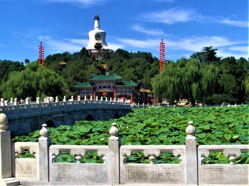 Πάρκο του Πεκίνου