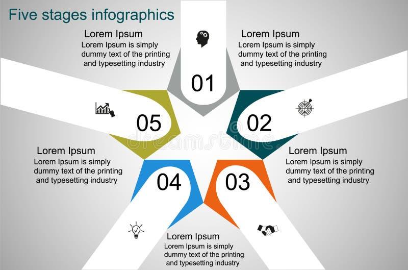 Πέντε-βήμα infographic με το κείμενο ελεύθερη απεικόνιση δικαιώματος