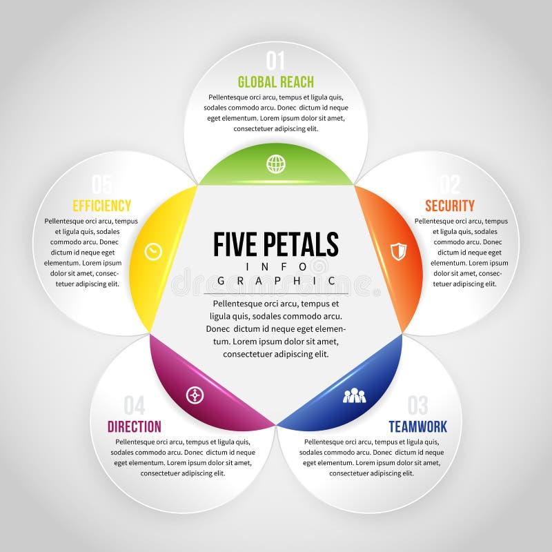 Πέντε πέταλα Infographic απεικόνιση αποθεμάτων