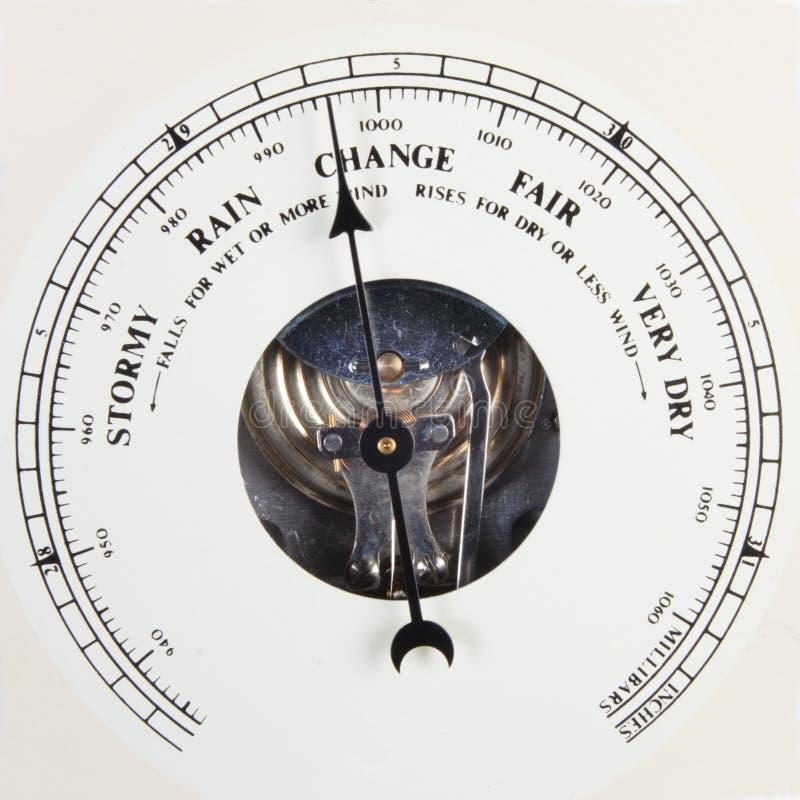 πίνακας αλλαγής βαρόμετρ&o στοκ εικόνες με δικαίωμα ελεύθερης χρήσης
