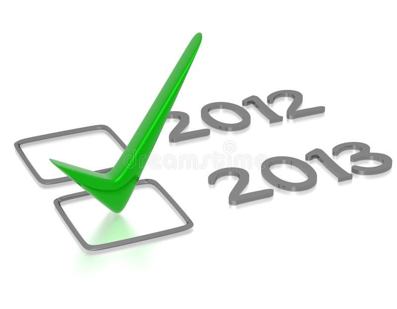 Πίνακας ελέγχου με τον πράσινο νέο έλεγχο έτους του 2013 ελεύθερη απεικόνιση δικαιώματος