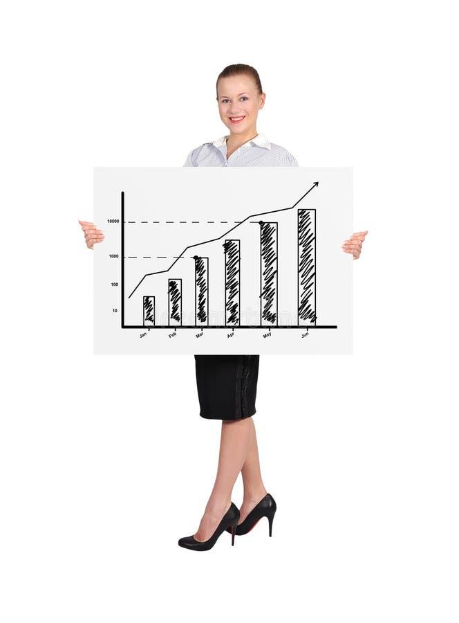 Πίνακας διαφημίσεων εκμετάλλευσης γυναικών στοκ εικόνα με δικαίωμα ελεύθερης χρήσης