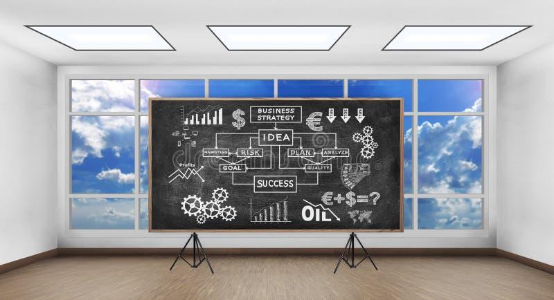 Πίνακας κιμωλίας με την επιχείρηση σχεδίων concep διανυσματική απεικόνιση
