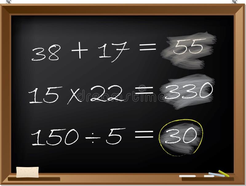 πίνακας excercises math ελεύθερη απεικόνιση δικαιώματος