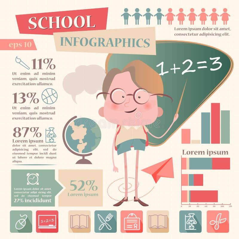 Πίσω στο σχολείο Infographic με το διανυσματικό σύνολο επίπεδων εικονιδίων και oth απεικόνιση αποθεμάτων