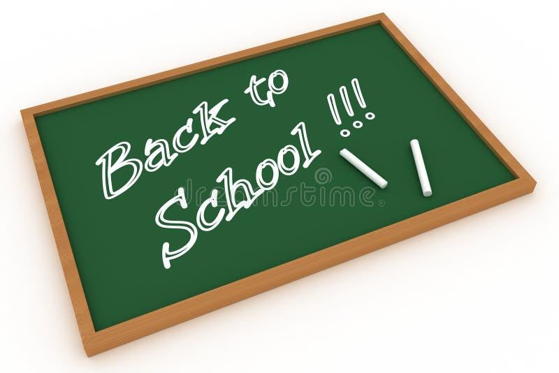 πίσω σχολείο πινάκων κιμω&la στοκ φωτογραφίες με δικαίωμα ελεύθερης χρήσης