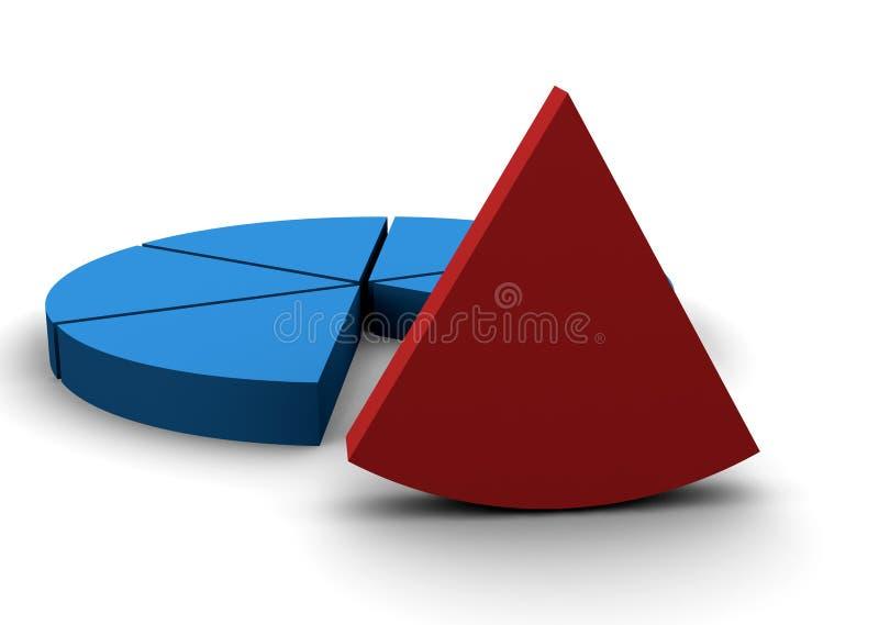 πίτα διαγραμμάτων απεικόνιση αποθεμάτων