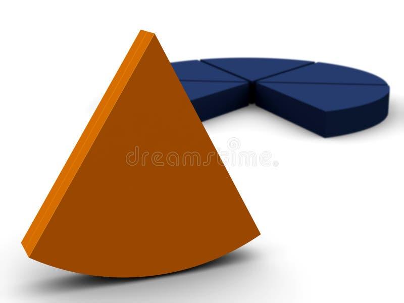 πίτα 2 διαγραμμάτων διανυσματική απεικόνιση