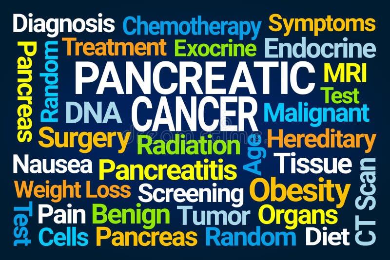 Παγκρεατικό σύννεφο του Word καρκίνου διανυσματική απεικόνιση