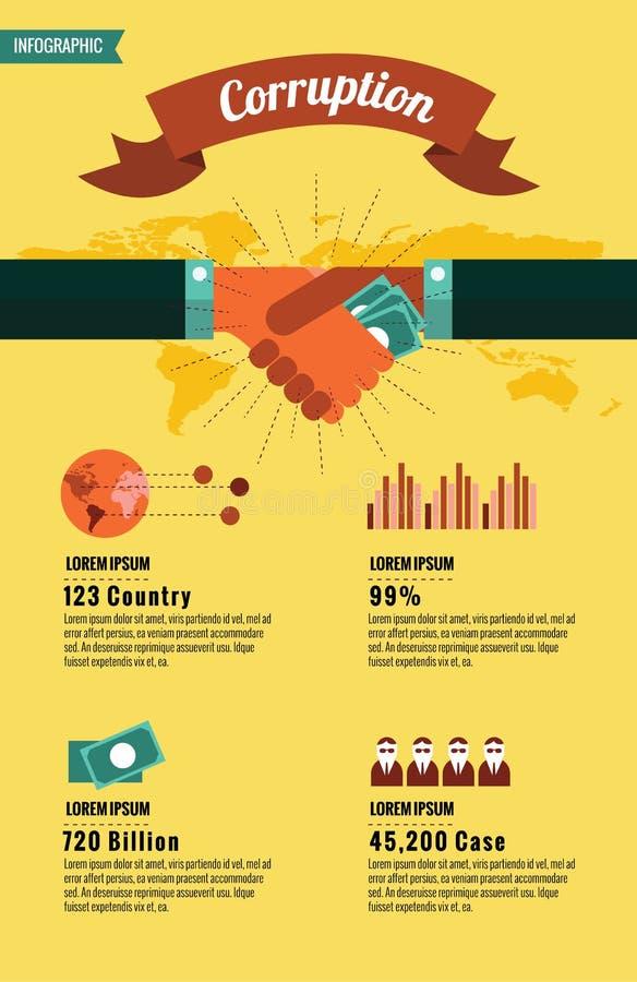 Παγκόσμια δωροδοκία infographic ελεύθερη απεικόνιση δικαιώματος