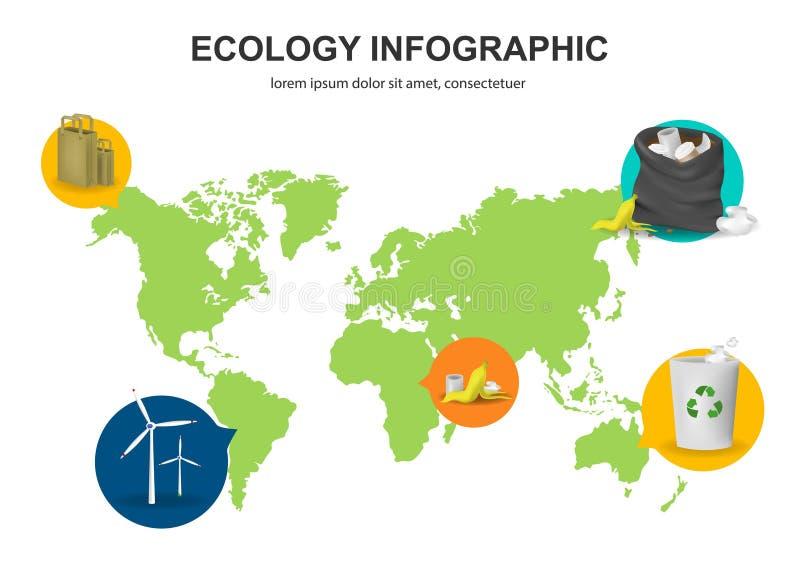 Παγκόσμιος χάρτης με τις εικόνες των απορριμάτων, ανεμόμυλοι, τσάντες εγγράφου Αφηρημένο υπόβαθρο έννοιας οικολογίας Διανυσματική διανυσματική απεικόνιση