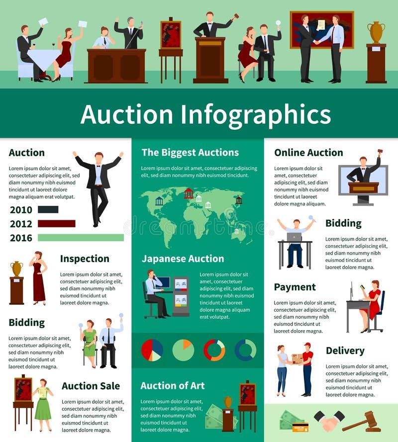 Παγκόσμιο επίπεδο έμβλημα Infographic πωλήσεων δημοπρασίας διανυσματική απεικόνιση