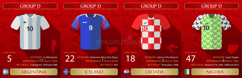 Παγκόσμιο Κύπελλο 2018 Δ ποδοσφαίρου jerseys ελεύθερη απεικόνιση δικαιώματος