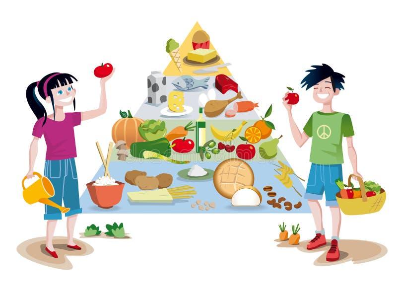 Παιδιά και πυραμίδα οδηγών τροφίμων ελεύθερη απεικόνιση δικαιώματος