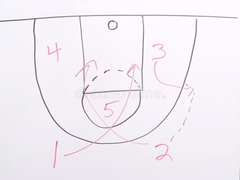 Παιχνίδι καλαθοσφαίρισης Whiteboard ελεύθερη απεικόνιση δικαιώματος