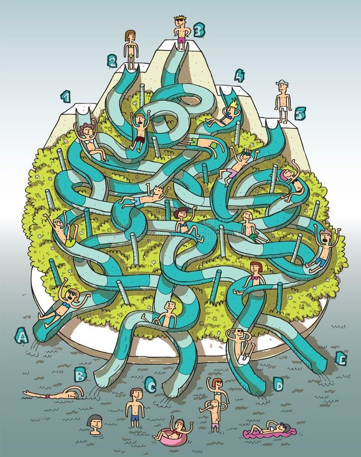 Παιχνίδι λαβυρίνθου πάρκων νερού απεικόνιση αποθεμάτων